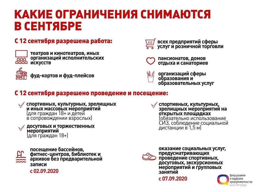 С 12 сентября в Санкт-Петербурге откроются театры, кинотеатры, фуд-корты и фуд-плейсы